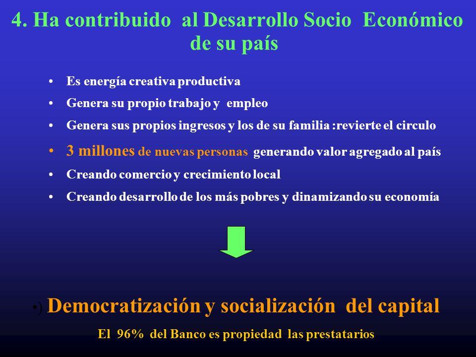 4. Ha contribuido al Desarrollo Socio Económico de su país Es energía creativa productiva Genera su propio trabajo y empleo Genera sus propios ingreso