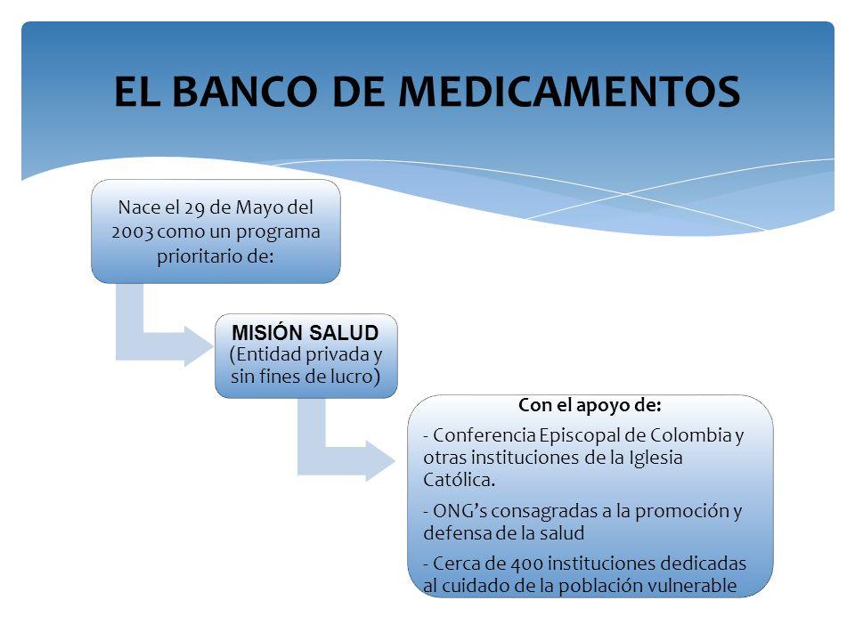 Nace el 29 de Mayo del 2003 como un programa prioritario de: MISIÓN SALUD ( Entidad privada y sin fines de lucro) Con el apoyo de: - Conferencia Episc