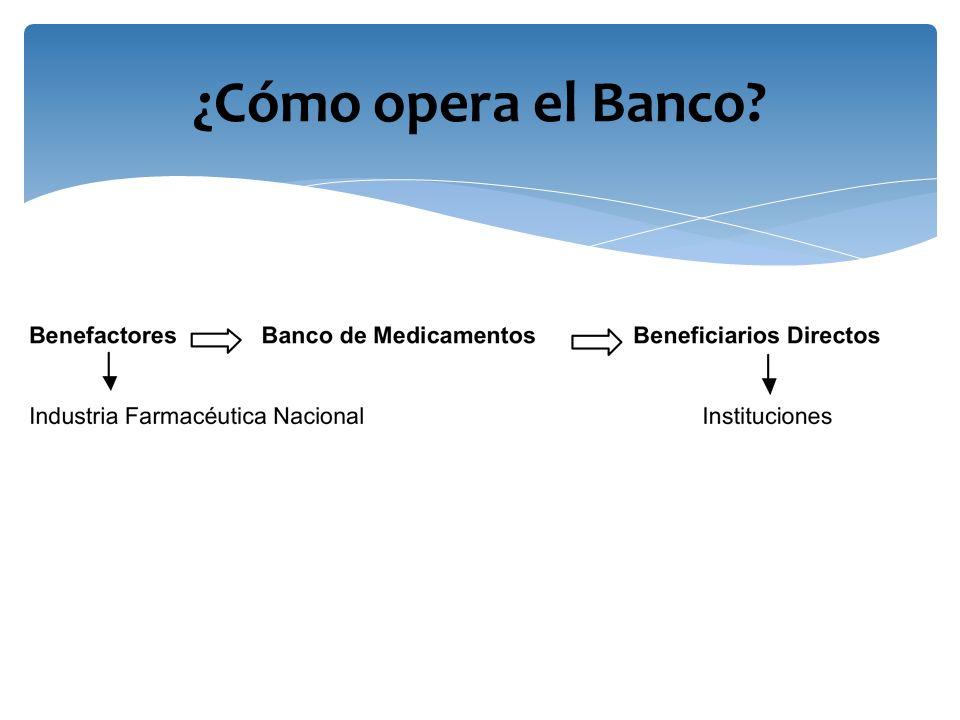 ¿Cómo opera el Banco?