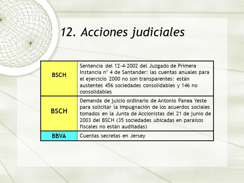 12. Acciones judiciales BSCH Sentencia del 12-4-2002 del Juzgado de Primera Instancia nº 4 de Santander: las cuentas anuales para el ejercicio 2000 no