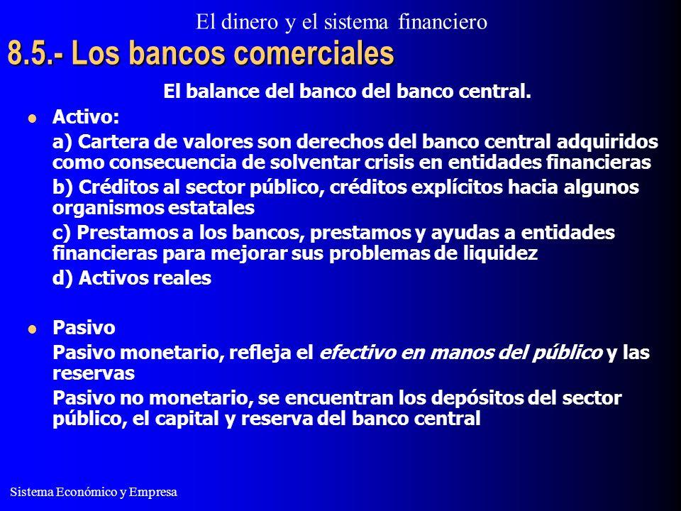 El dinero y el sistema financiero Sistema Económico y Empresa 8.5.- Los bancos comerciales El balance del banco del banco central. Activo: a) Cartera