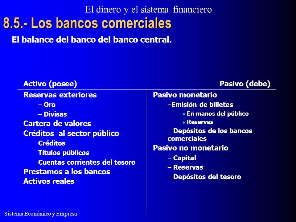 El dinero y el sistema financiero Sistema Económico y Empresa 8.5.- Los bancos comerciales El balance del banco del banco central. Activo (posee)Pasiv