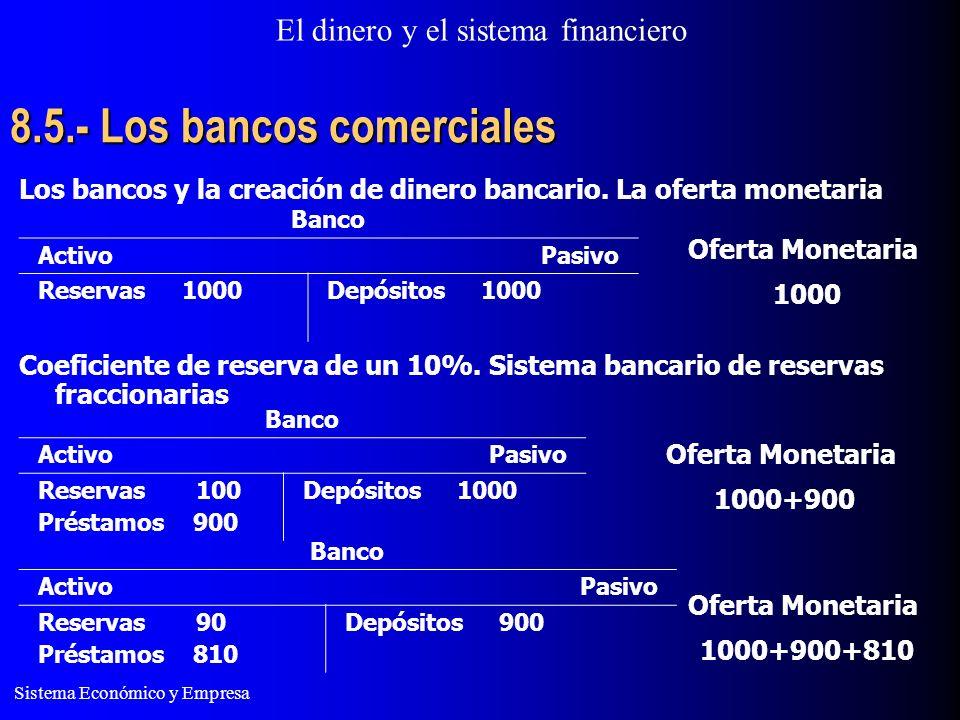 El dinero y el sistema financiero Sistema Económico y Empresa 8.5.- Los bancos comerciales Los bancos y la creación de dinero bancario. La oferta mone
