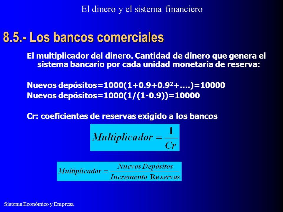 El dinero y el sistema financiero Sistema Económico y Empresa 8.5.- Los bancos comerciales El multiplicador del dinero. Cantidad de dinero que genera