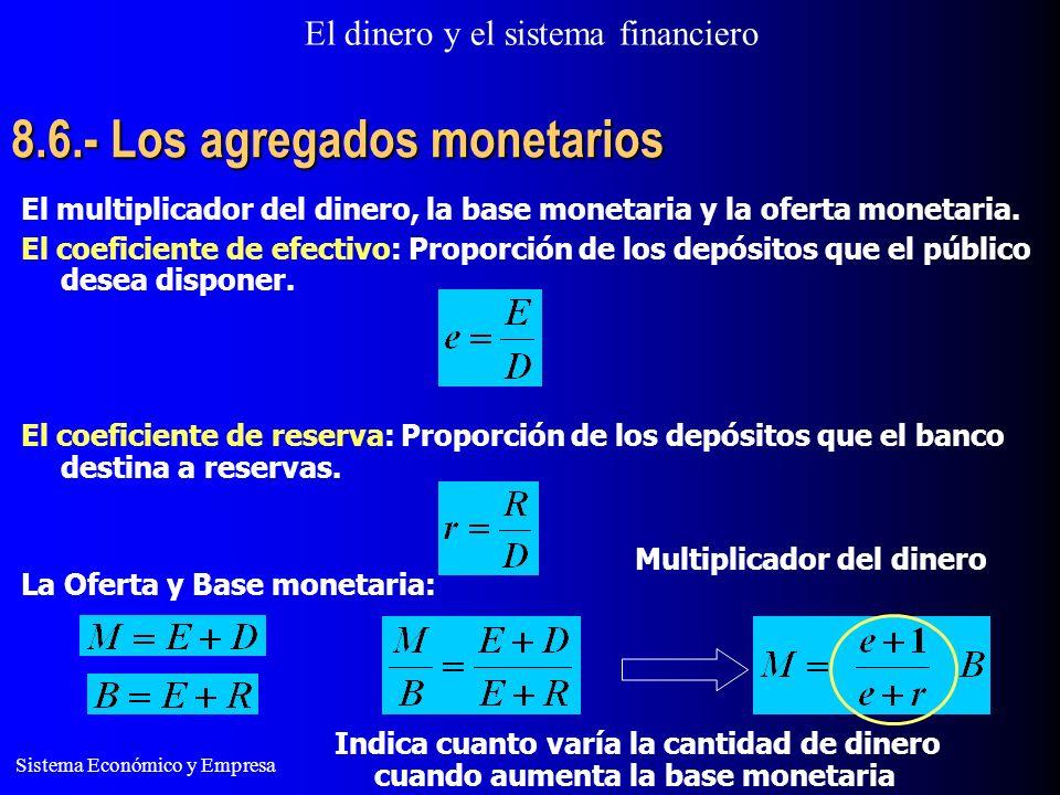 El dinero y el sistema financiero Sistema Económico y Empresa 8.6.- Los agregados monetarios El multiplicador del dinero, la base monetaria y la oferta monetaria.
