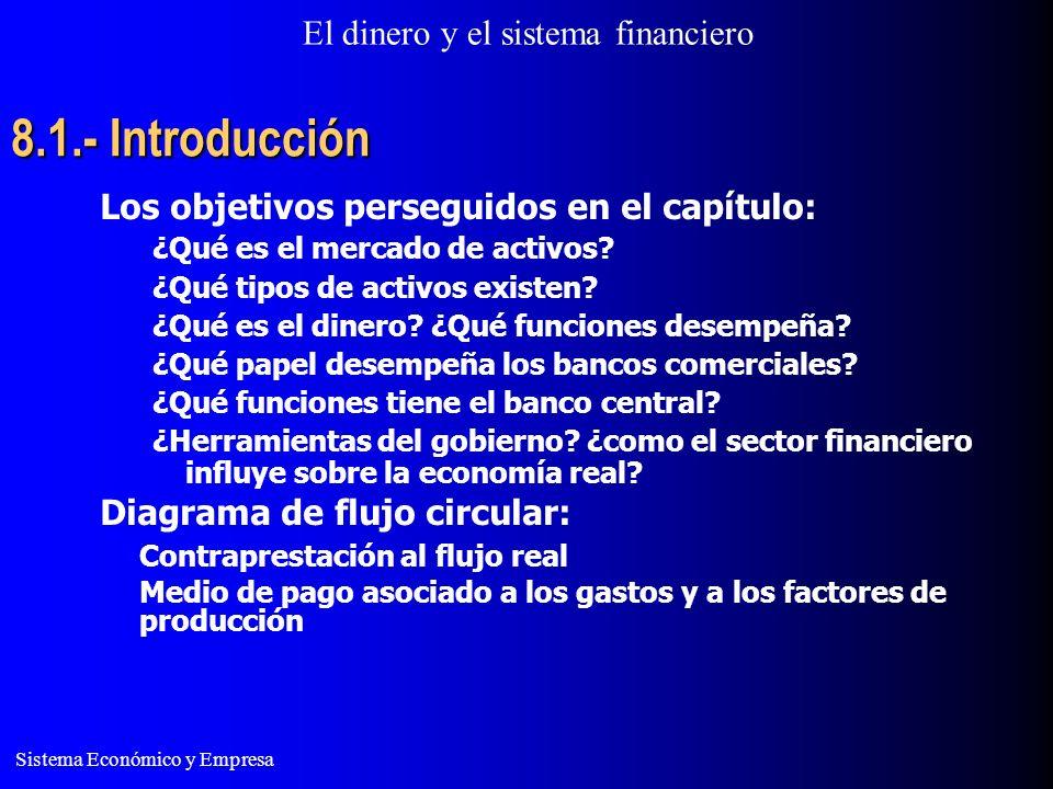 El dinero y el sistema financiero Sistema Económico y Empresa 8.1.- Introducción Los objetivos perseguidos en el capítulo: ¿Qué es el mercado de activos.