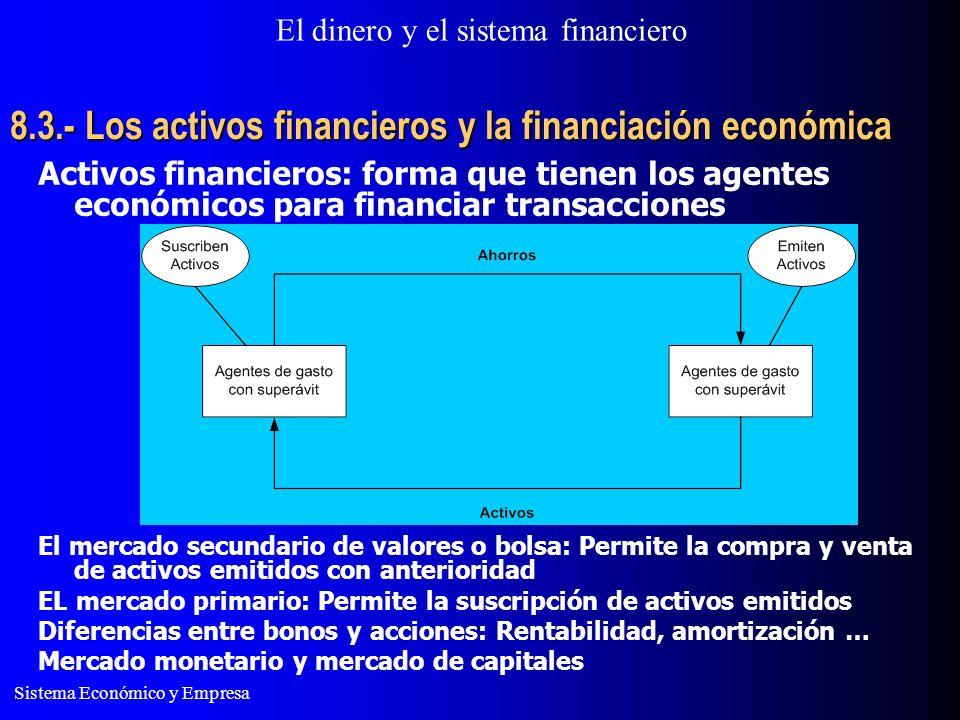 El dinero y el sistema financiero Sistema Económico y Empresa 8.3.- Los activos financieros y la financiación económica Activos financieros: forma que