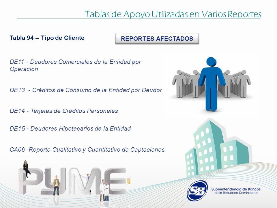 Tablas de Apoyo Utilizadas en Varios Reportes Tabla 94 – Tipo de Cliente REPORTES AFECTADOS DE11 - Deudores Comerciales de la Entidad por Operación DE