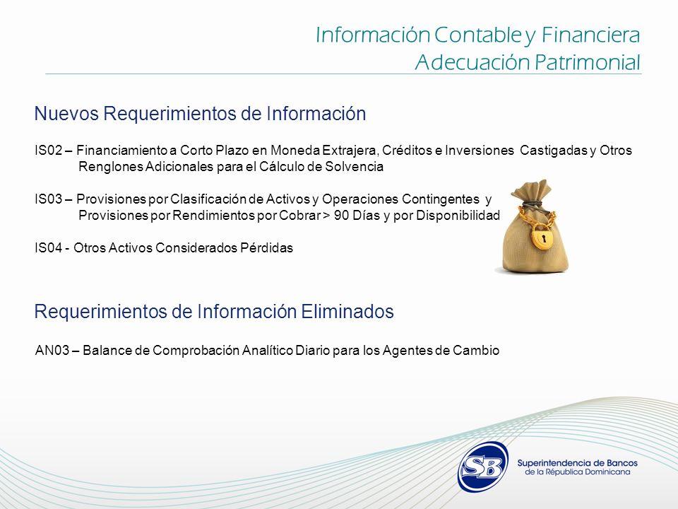 Nuevos Requerimientos de Información Información Contable y Financiera Adecuación Patrimonial IS02 – Financiamiento a Corto Plazo en Moneda Extrajera,