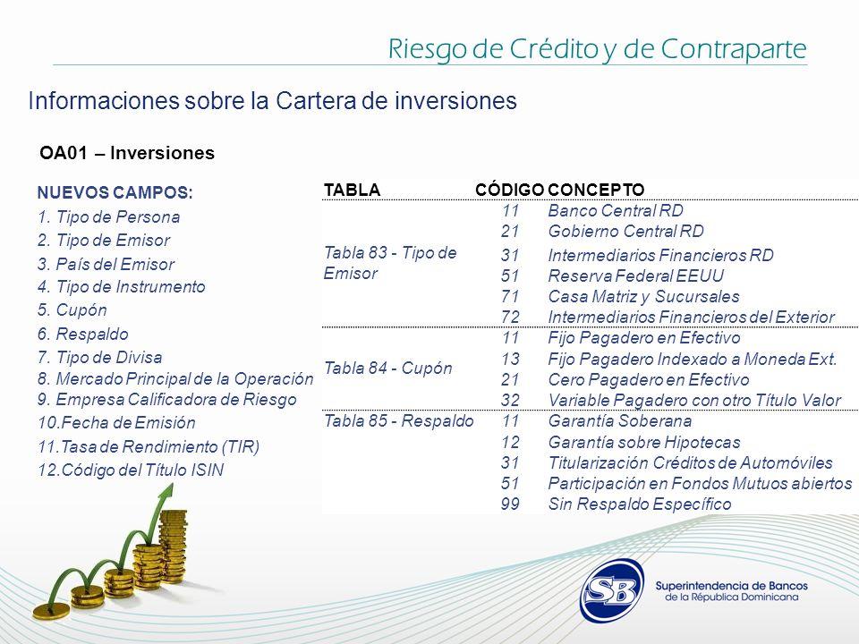 OA01 – Inversiones NUEVOS CAMPOS:TABLA DE REFERENCIA: 1.