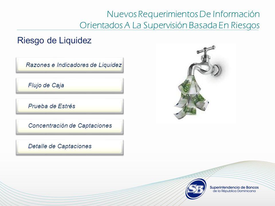 Nuevos Requerimientos De Información Orientados A La Supervisión Basada En Riesgos Riesgo de Liquidez Razones e Indicadores de Liquidez Flujo de Caja Prueba de Estrés Concentración de Captaciones Detalle de Captaciones