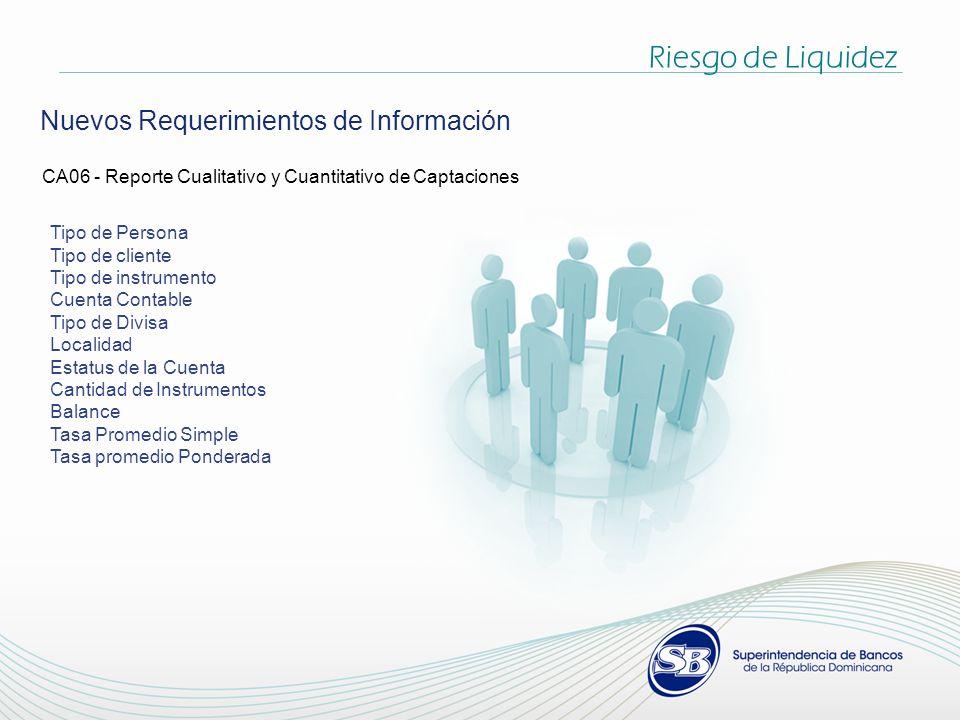 Nuevos Requerimientos de Información CA06 - Reporte Cualitativo y Cuantitativo de Captaciones Tipo de Persona Tipo de cliente Tipo de instrumento Cuen
