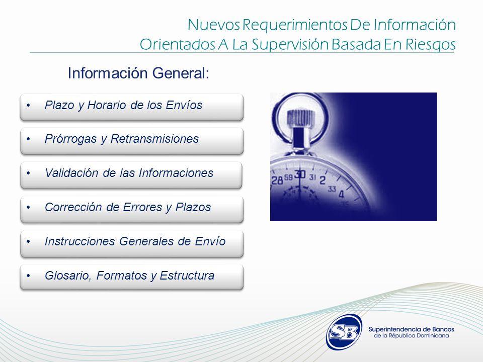 Información General: Plazo y Horario de los Envíos Prórrogas y Retransmisiones Validación de las Informaciones Corrección de Errores y Plazos Instrucc