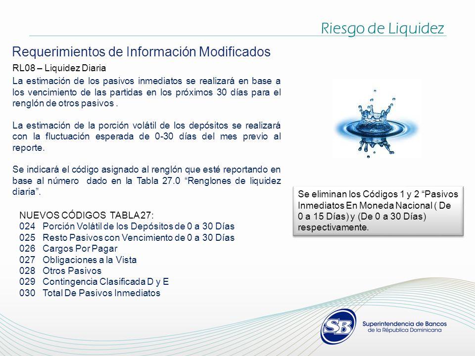 Requerimientos de Información Modificados RL08 – Liquidez Diaria La estimación de los pasivos inmediatos se realizará en base a los vencimiento de las partidas en los próximos 30 días para el renglón de otros pasivos.