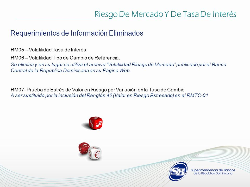 Riesgo De Mercado Y De Tasa De Interés Requerimientos de Información Eliminados RM05 – Volatilidad Tasa de Interés RM06 – Volatilidad Tipo de Cambio de Referencia.