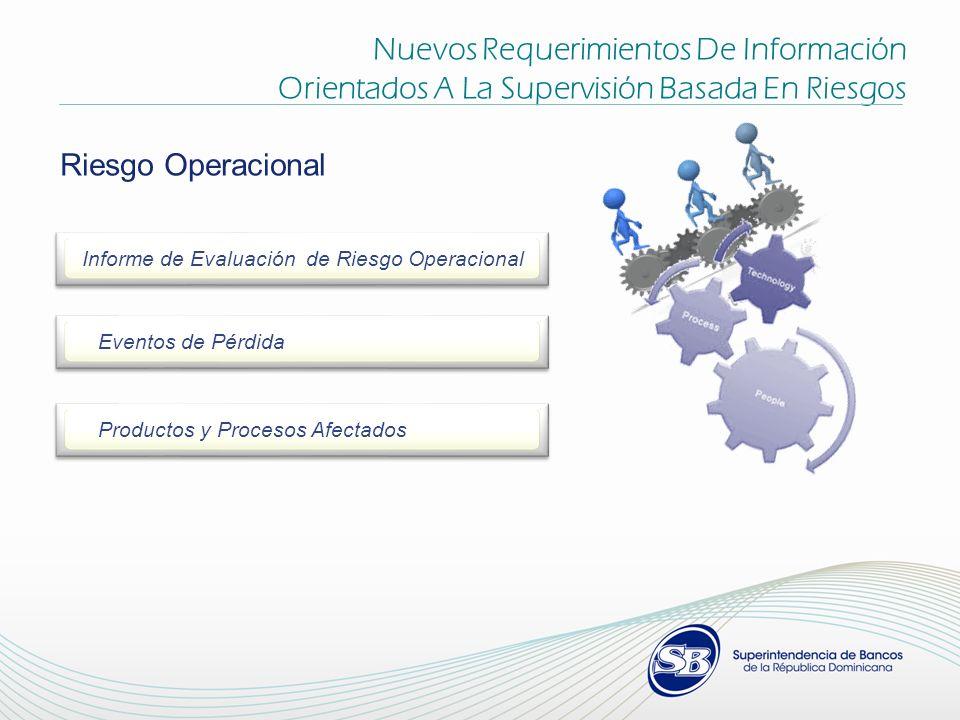 Nuevos Requerimientos De Información Orientados A La Supervisión Basada En Riesgos Riesgo Operacional Informe de Evaluación de Riesgo Operacional Eventos de Pérdida Productos y Procesos Afectados