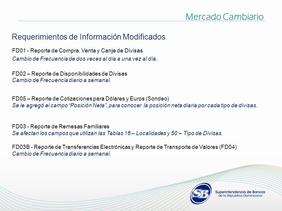 Mercado Cambiario Requerimientos de Información Modificados FD01 - Reporte de Compra, Venta y Canje de Divisas Cambio de Frecuencia de dos veces al día a una vez al día.