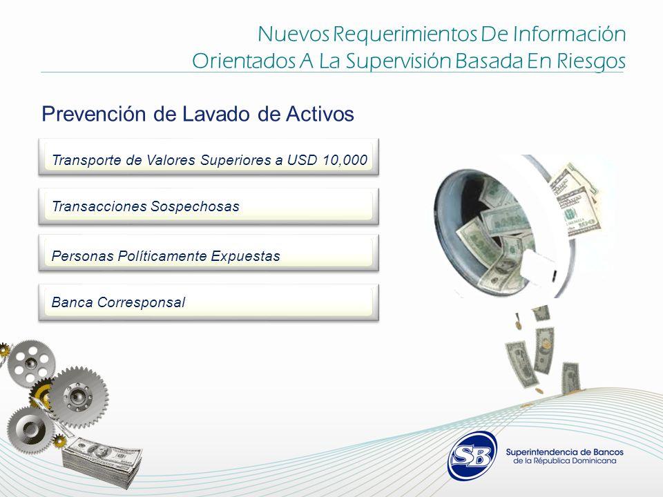 Nuevos Requerimientos De Información Orientados A La Supervisión Basada En Riesgos Prevención de Lavado de Activos Transporte de Valores Superiores a