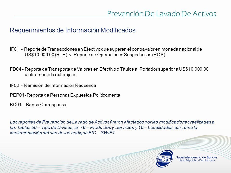 Prevención De Lavado De Activos Requerimientos de Información Modificados IF01 - Reporte de Transacciones en Efectivo que superen el contravalor en moneda nacional de US$10,000.00 (RTE) y Reporte de Operaciones Sospechosas (ROS).