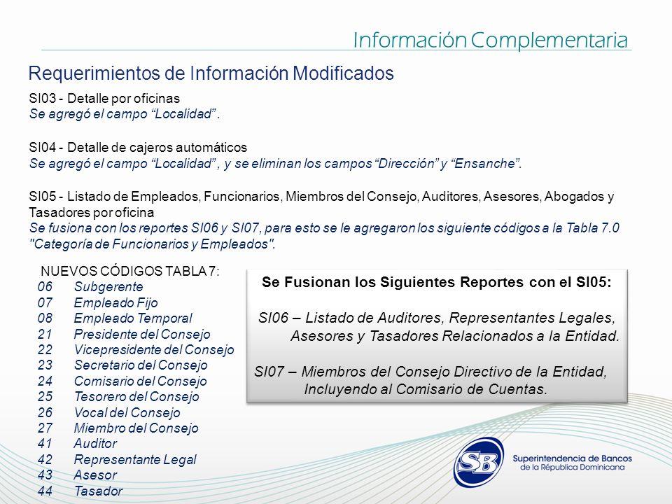 Información Complementaria Requerimientos de Información Modificados SI03 - Detalle por oficinas Se agregó el campo Localidad. SI04 - Detalle de cajer