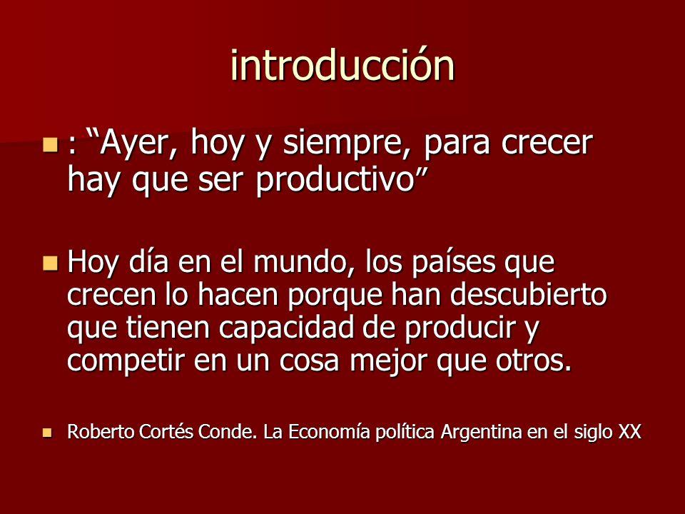 introducción : Ayer, hoy y siempre, para crecer hay que ser productivo : Ayer, hoy y siempre, para crecer hay que ser productivo Hoy día en el mundo,