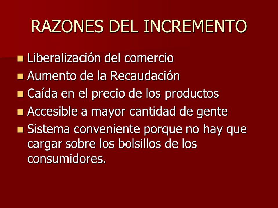 RAZONES DEL INCREMENTO Liberalización del comercio Liberalización del comercio Aumento de la Recaudación Aumento de la Recaudación Caída en el precio