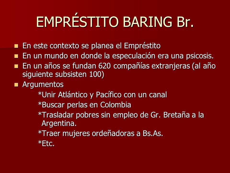 EMPRÉSTITO BARING Br.