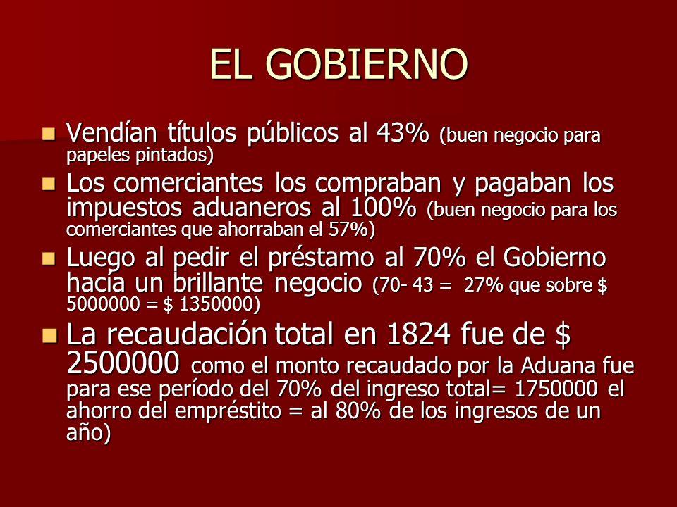 EL GOBIERNO Vendían títulos públicos al 43% (buen negocio para papeles pintados) Vendían títulos públicos al 43% (buen negocio para papeles pintados)
