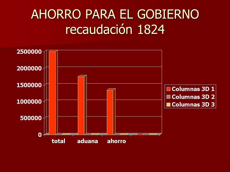 AHORRO PARA EL GOBIERNO recaudación 1824