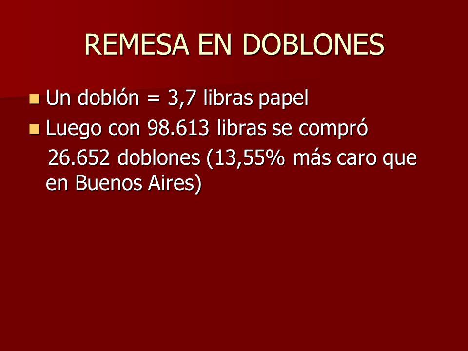 REMESA EN DOBLONES Un doblón = 3,7 libras papel Un doblón = 3,7 libras papel Luego con 98.613 libras se compró Luego con 98.613 libras se compró 26.652 doblones (13,55% más caro que en Buenos Aires) 26.652 doblones (13,55% más caro que en Buenos Aires)