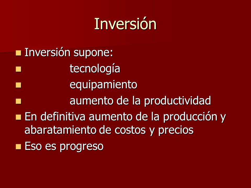 Inversión Inversión supone: Inversión supone: tecnología tecnología equipamiento equipamiento aumento de la productividad aumento de la productividad