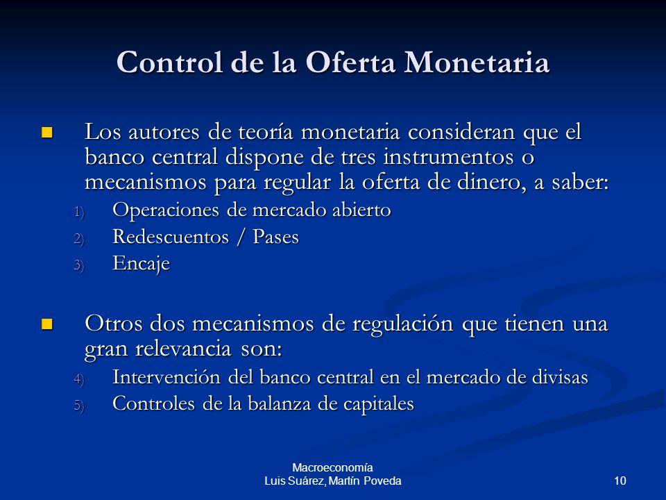 10 Macroeconomía Luis Suárez, Martín Poveda Control de la Oferta Monetaria Los autores de teoría monetaria consideran que el banco central dispone de