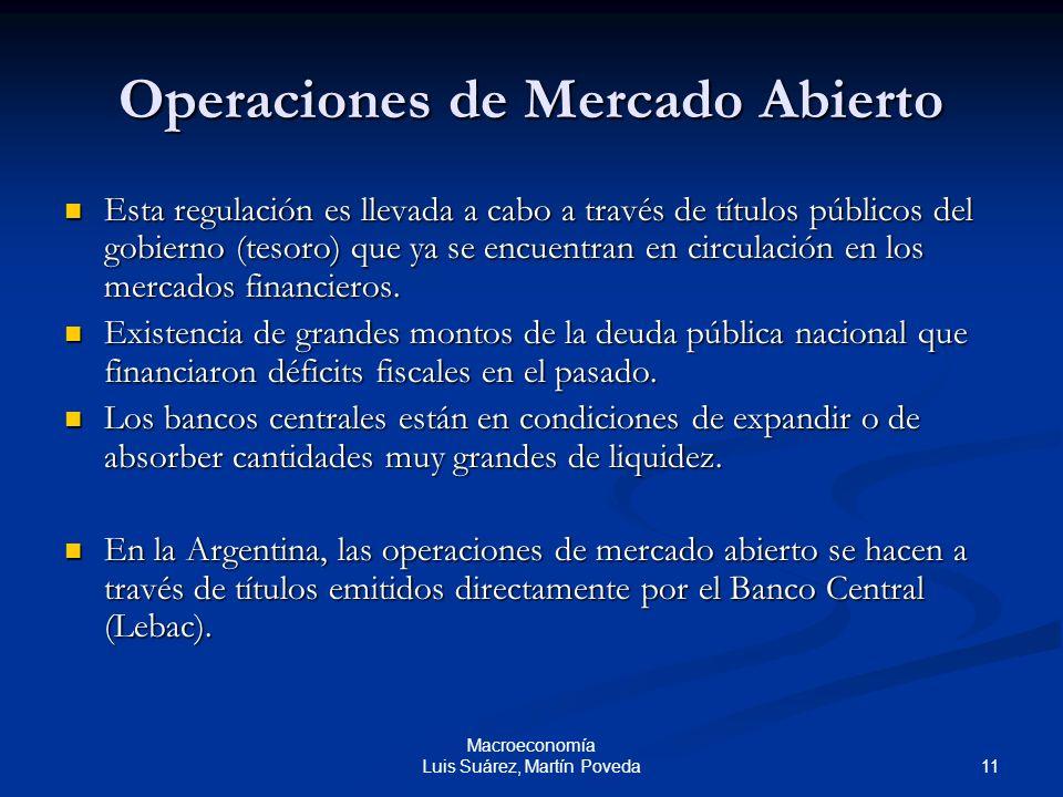 11 Macroeconomía Luis Suárez, Martín Poveda Operaciones de Mercado Abierto Esta regulación es llevada a cabo a través de títulos públicos del gobierno