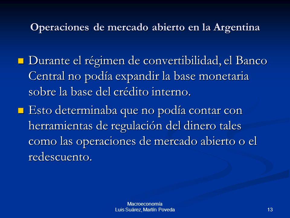 13 Macroeconomía Luis Suárez, Martín Poveda Operaciones de mercado abierto en la Argentina Durante el régimen de convertibilidad, el Banco Central no