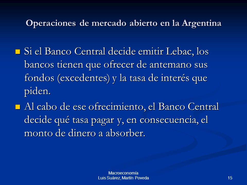 15 Macroeconomía Luis Suárez, Martín Poveda Operaciones de mercado abierto en la Argentina Si el Banco Central decide emitir Lebac, los bancos tienen