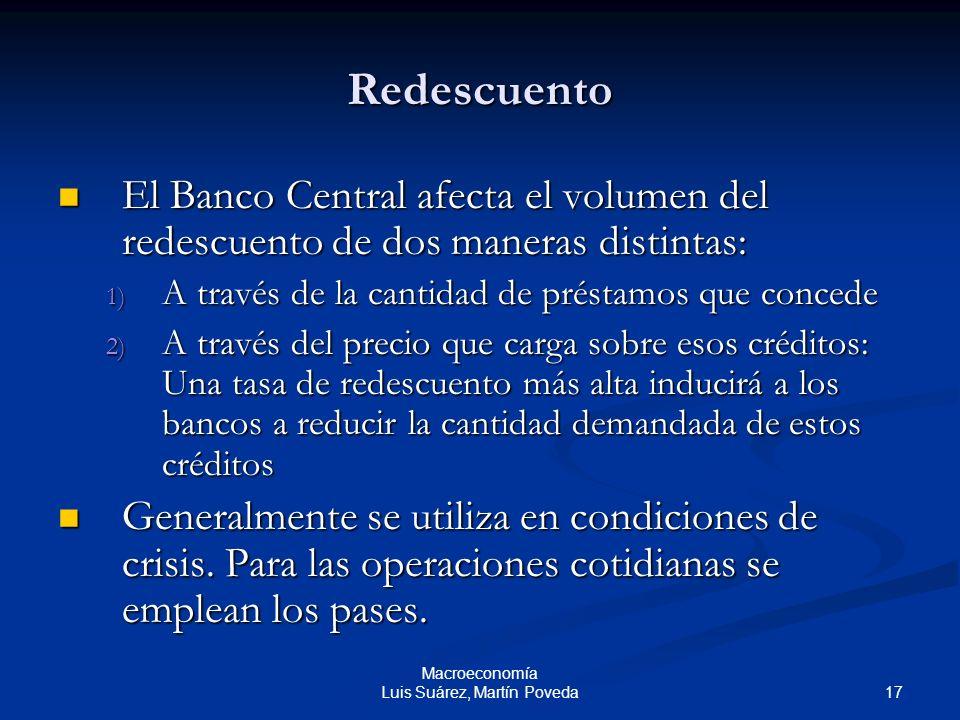 17 Macroeconomía Luis Suárez, Martín Poveda Redescuento El Banco Central afecta el volumen del redescuento de dos maneras distintas: El Banco Central