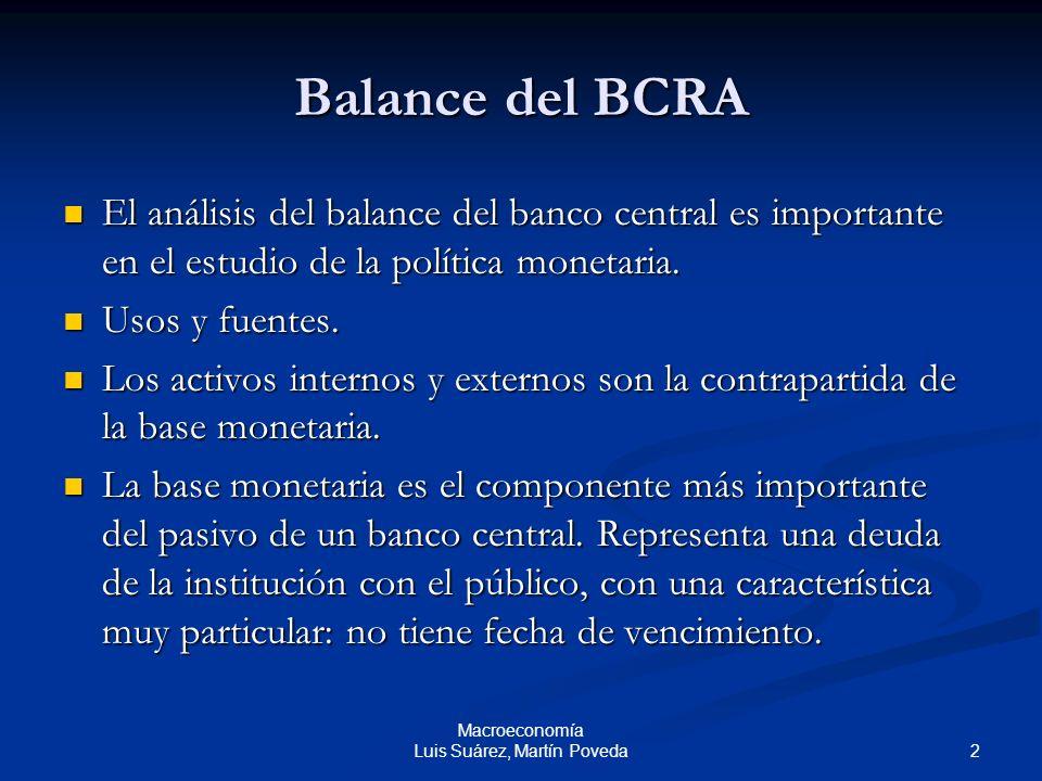 3 Macroeconomía Luis Suárez, Martín Poveda Base Monetaria La Base Monetaria está conformada por: La Base Monetaria está conformada por: BM = Circulación Monetaria + Depósitos de Entidades Financieras Si los bancos comerciales prestan todas sus reservas libres, entonces Si los bancos comerciales prestan todas sus reservas libres, entonces Reserva Legal de Efectivo Mínimo BM = ByM en poder del público + ByM en los bancos + Depósitos de las entidades fin.