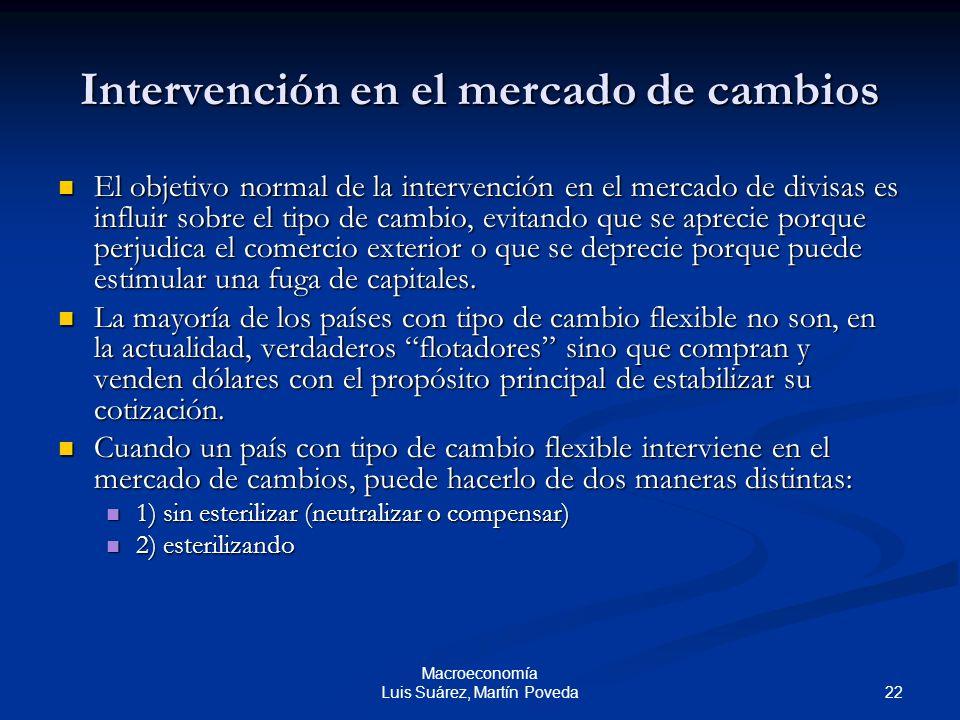 22 Macroeconomía Luis Suárez, Martín Poveda Intervención en el mercado de cambios El objetivo normal de la intervención en el mercado de divisas es in