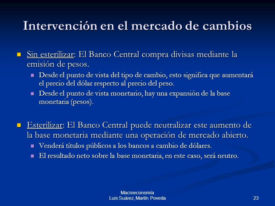 23 Macroeconomía Luis Suárez, Martín Poveda Intervención en el mercado de cambios Sin esterilizar: El Banco Central compra divisas mediante la emisión