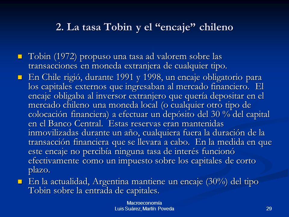 29 Macroeconomía Luis Suárez, Martín Poveda 2. La tasa Tobin y el encaje chileno Tobin (1972) propuso una tasa ad valorem sobre las transacciones en m