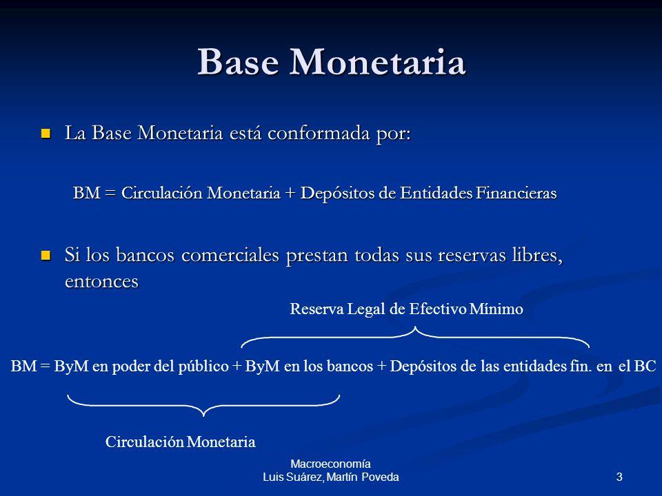 3 Macroeconomía Luis Suárez, Martín Poveda Base Monetaria La Base Monetaria está conformada por: La Base Monetaria está conformada por: BM = Circulaci