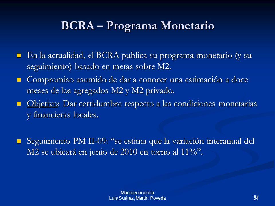 34 Macroeconomía Luis Suárez, Martín Poveda BCRA – Programa Monetario En la actualidad, el BCRA publica su programa monetario (y su seguimiento) basad