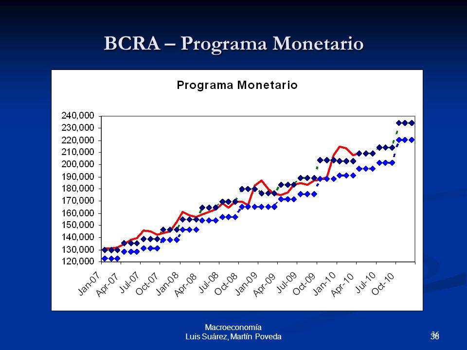 36 Macroeconomía Luis Suárez, Martín Poveda BCRA – Programa Monetario 36