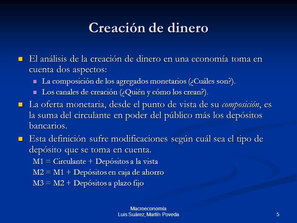 5 Macroeconomía Luis Suárez, Martín Poveda Creación de dinero El análisis de la creación de dinero en una economía toma en cuenta dos aspectos: El aná