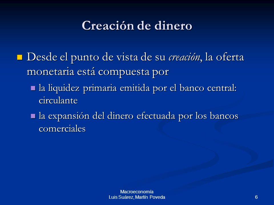 6 Macroeconomía Luis Suárez, Martín Poveda Creación de dinero Desde el punto de vista de su creación, la oferta monetaria está compuesta por Desde el