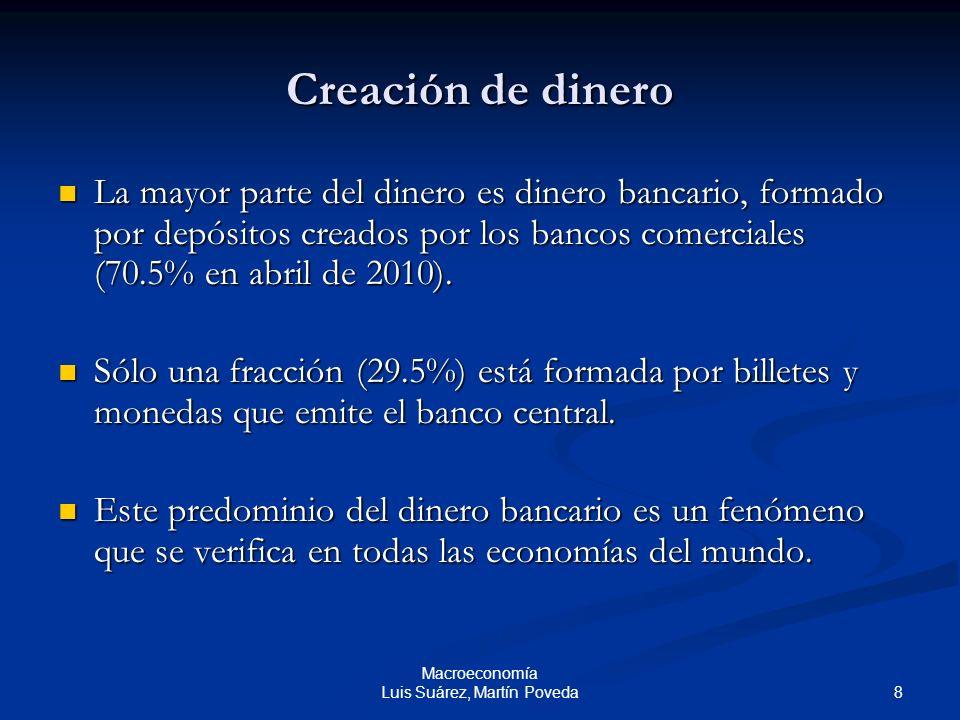 8 Macroeconomía Luis Suárez, Martín Poveda Creación de dinero La mayor parte del dinero es dinero bancario, formado por depósitos creados por los banc