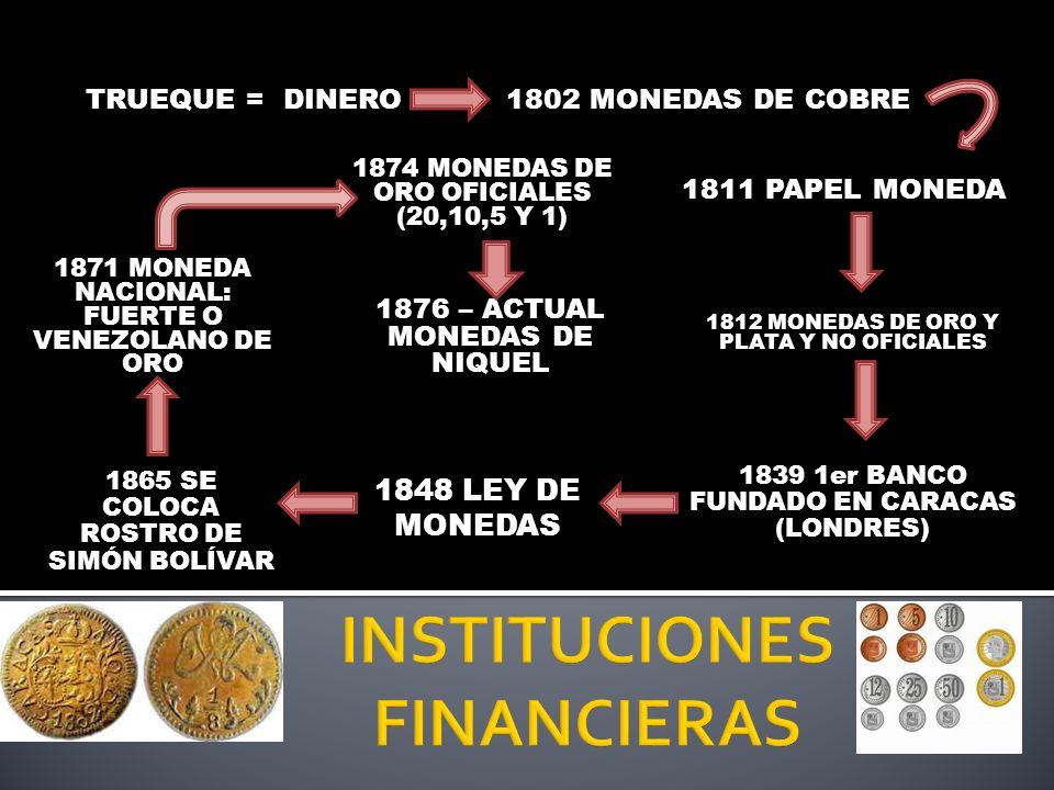 BANCO NACIONAL DE VENEZUELA 1841-1850 80% - 20% 1925 BANCO NEERLANDÉS VENEZOLANO 1926 BANCO MERCANTL Y AGRÍCOLA 1982 BANCO MERCANTIL C.A.