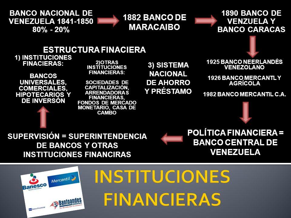 ESTRUCTURA FINANCIERA ACTUAL BANCO UNIVERSAL : Son aquellos que pueden realizar todas las operaciones que efectúan los bancos e instituciones financieras especializadas (excepto la de los bancos de segundo piso).