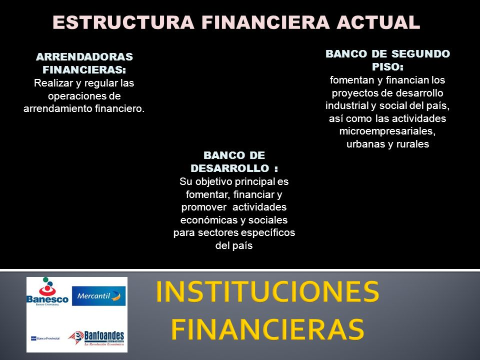 ESTRUCTURA FINANCIERA ACTUAL ARRENDADORAS FINANCIERAS: Realizar y regular las operaciones de arrendamiento financiero.