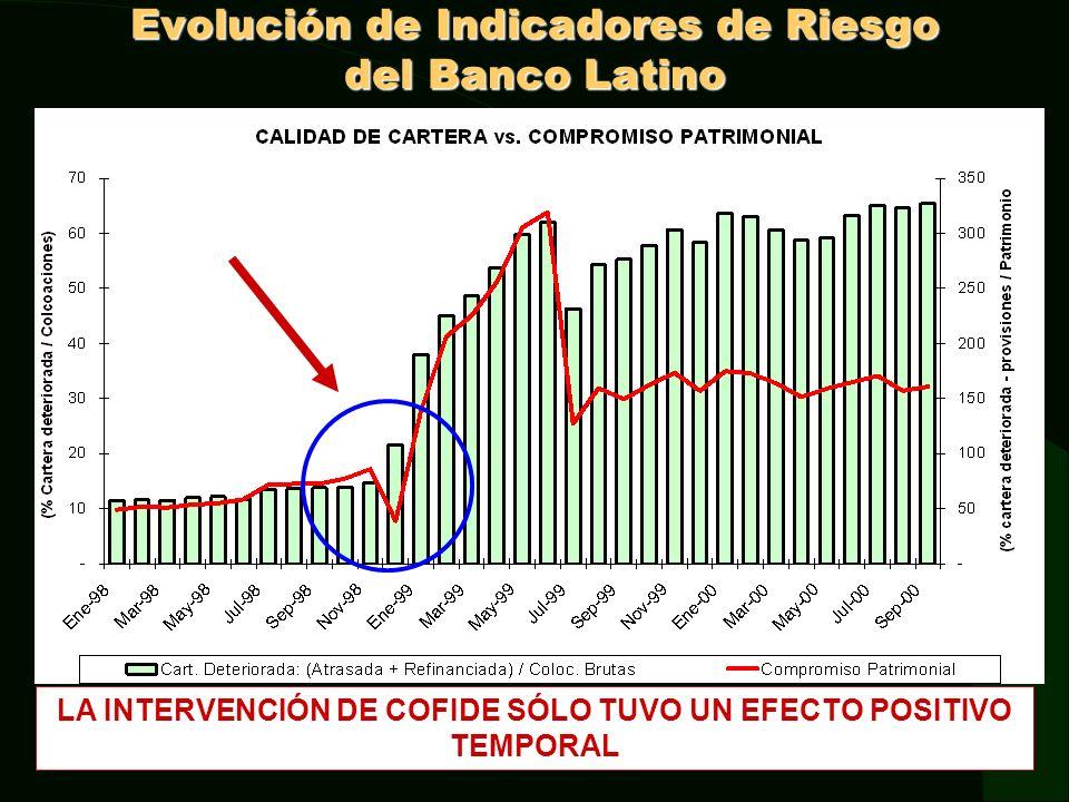 Evolución de la Situación Financiera del Banco * En Diciembre de 1999, se evidenció una leve mejora en los indicadores del banco, producto del acogimiento al Segundo Programa de Canje de Cartera por Bonos del Estado.